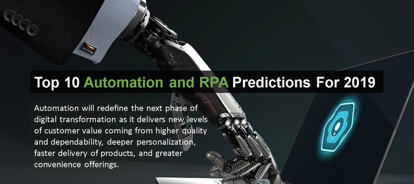 840px-Automation-and-RPA-Predictions.png